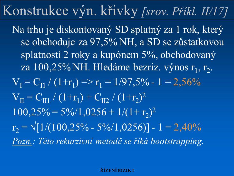 Konstrukce výn. křivky [srov. Příkl. II/17]